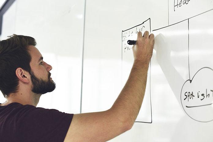 Czy biznesplan jest konieczny do rozpoczęcia działalności?